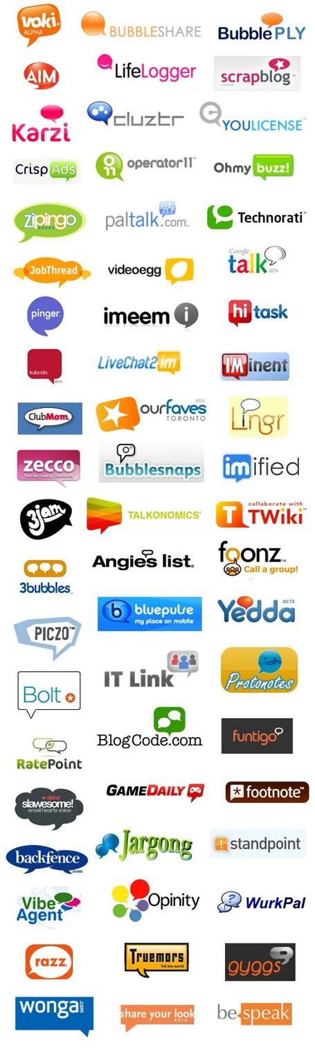 Web Brands Logos | www.pixshark.com - Images Galleries ...