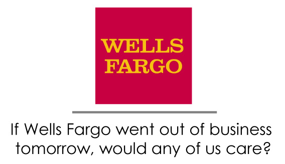 Wells Fargo Car Insurance Quote